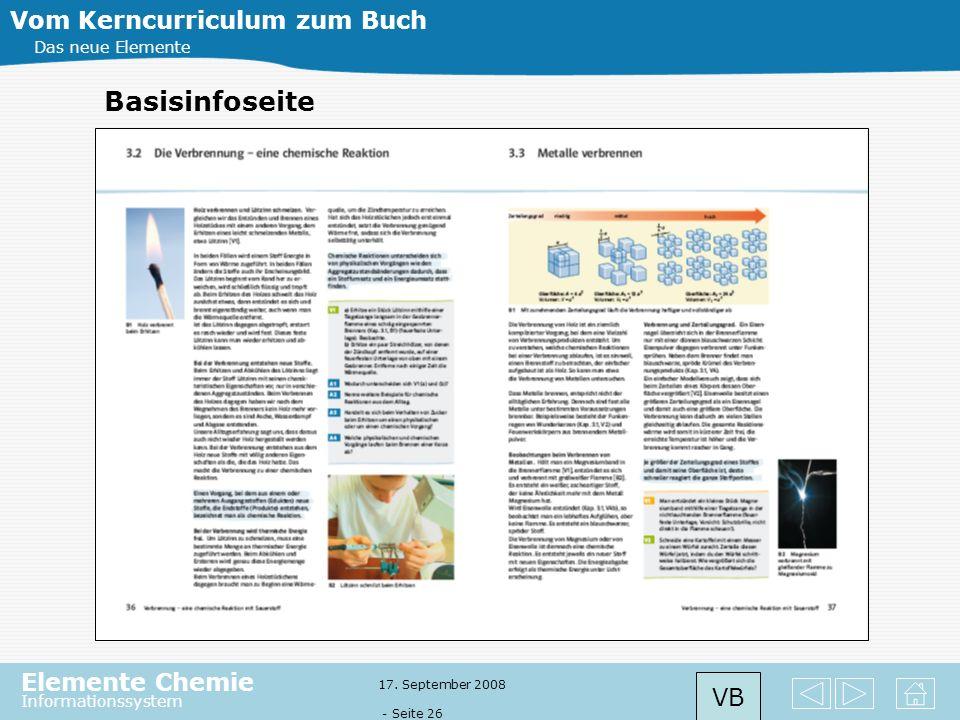 Basisinfoseite Vom Kerncurriculum zum Buch VB Das neue Elemente