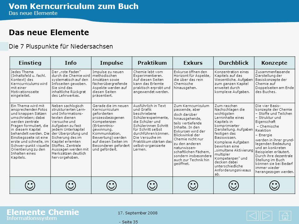  Vom Kerncurriculum zum Buch Das neue Elemente