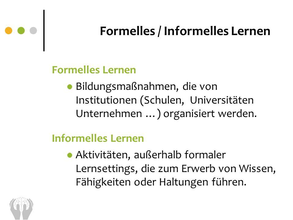 Formelles / Informelles Lernen