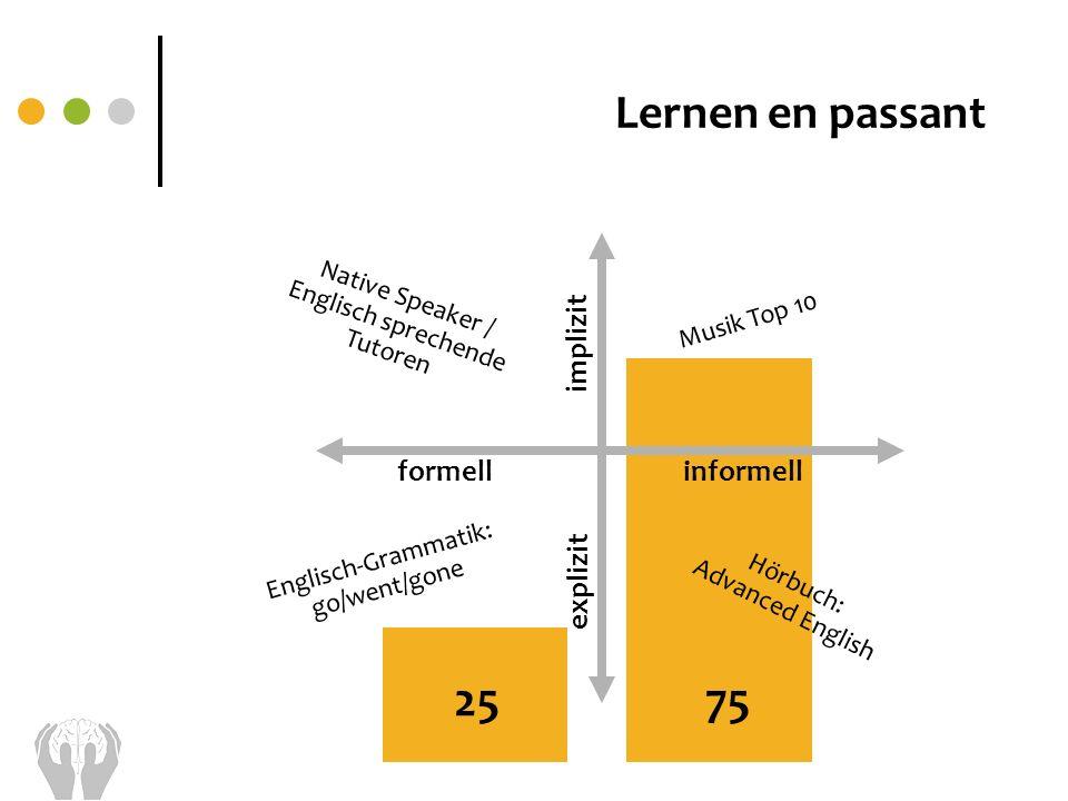 Lernen en passant 75 25 implizit formell informell explizit