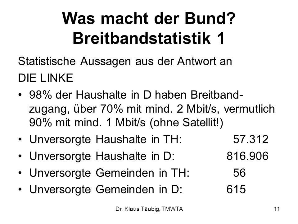 Was macht der Bund Breitbandstatistik 1