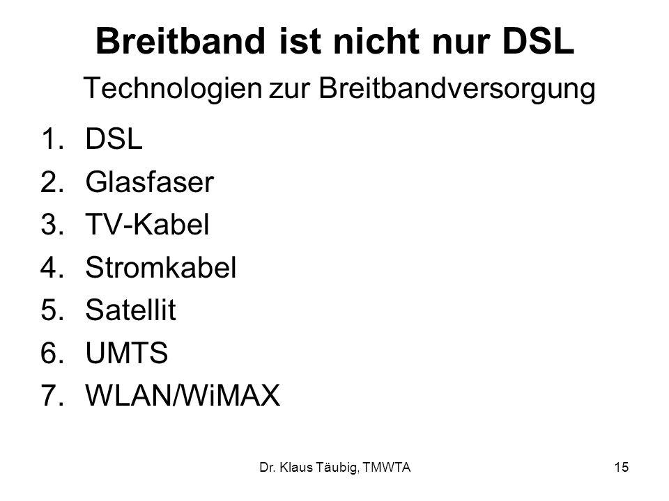 Breitband ist nicht nur DSL Technologien zur Breitbandversorgung