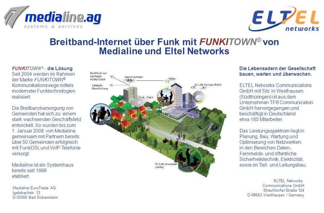 Breitband-Internet über Funk mit FUNKITOWN® von Medialine und Eltel Networks