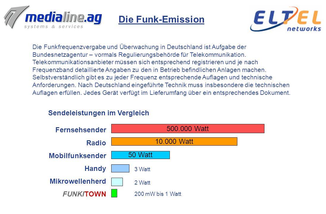 Die Funk-Emission Sendeleistungen im Vergleich Fernsehsender