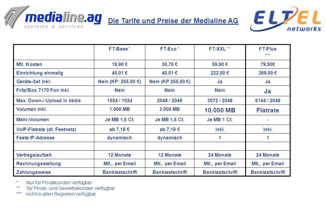 Die Tarife und Preise der Medialine AG