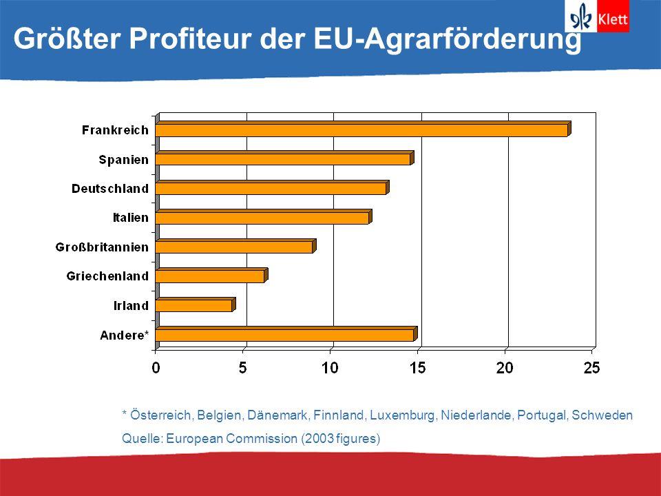 Größter Profiteur der EU-Agrarförderung