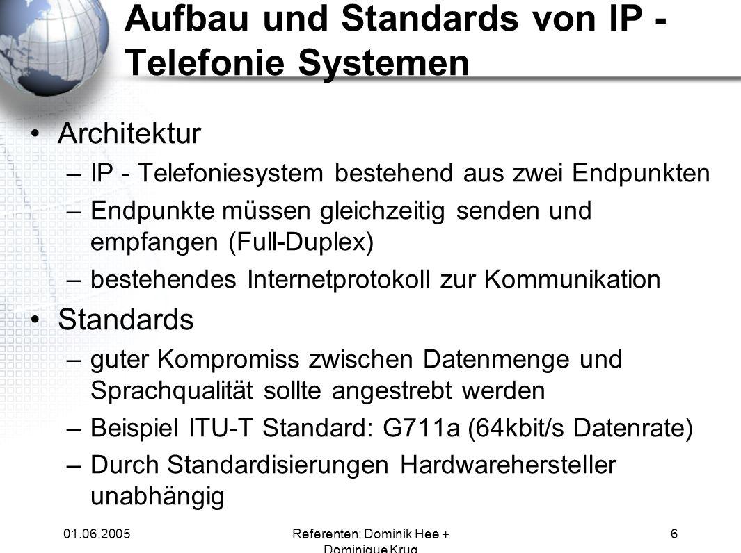 Aufbau und Standards von IP - Telefonie Systemen