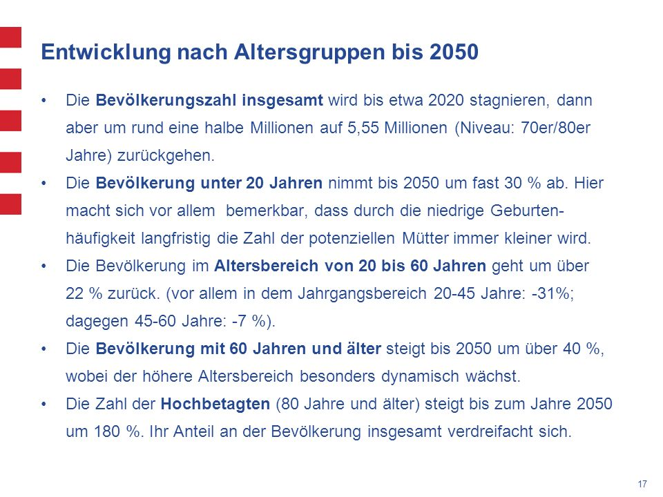 Entwicklung nach Altersgruppen bis 2050