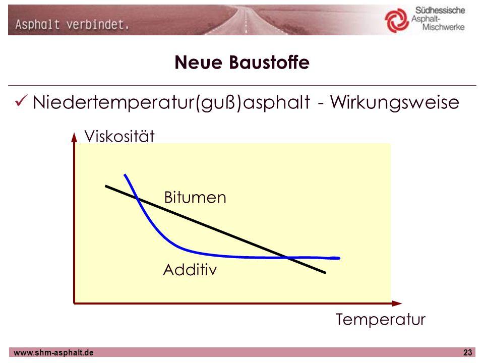 Niedertemperatur(guß)asphalt - Wirkungsweise
