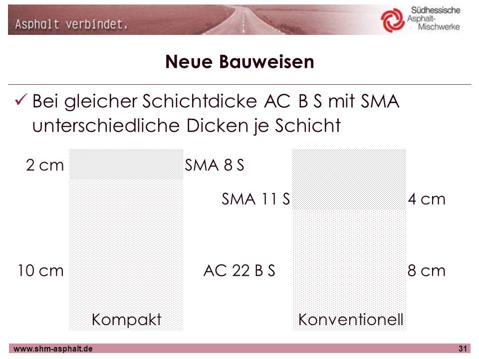 Neue Bauweisen Bei gleicher Schichtdicke AC B S mit SMA unterschiedliche Dicken je Schicht. 2 cm. SMA 8 S.