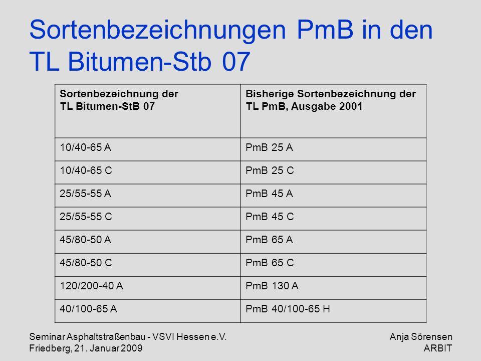 Sortenbezeichnungen PmB in den TL Bitumen-Stb 07