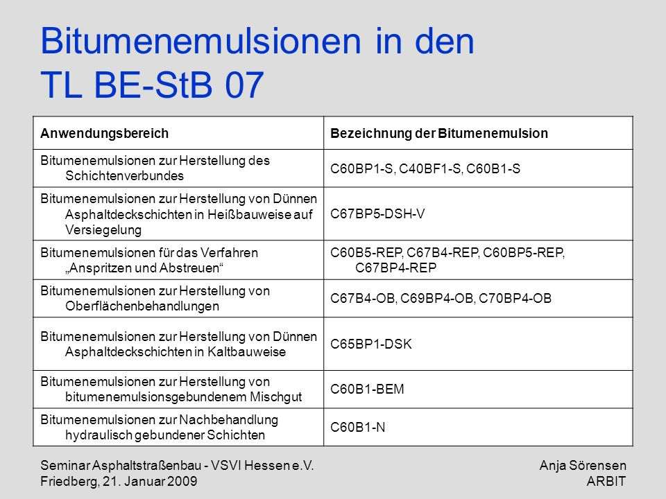 Bitumenemulsionen in den TL BE-StB 07