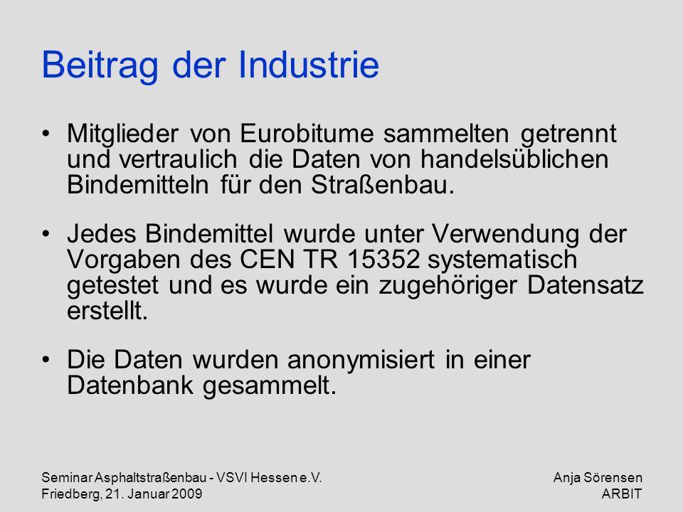 Beitrag der Industrie Mitglieder von Eurobitume sammelten getrennt und vertraulich die Daten von handelsüblichen Bindemitteln für den Straßenbau.