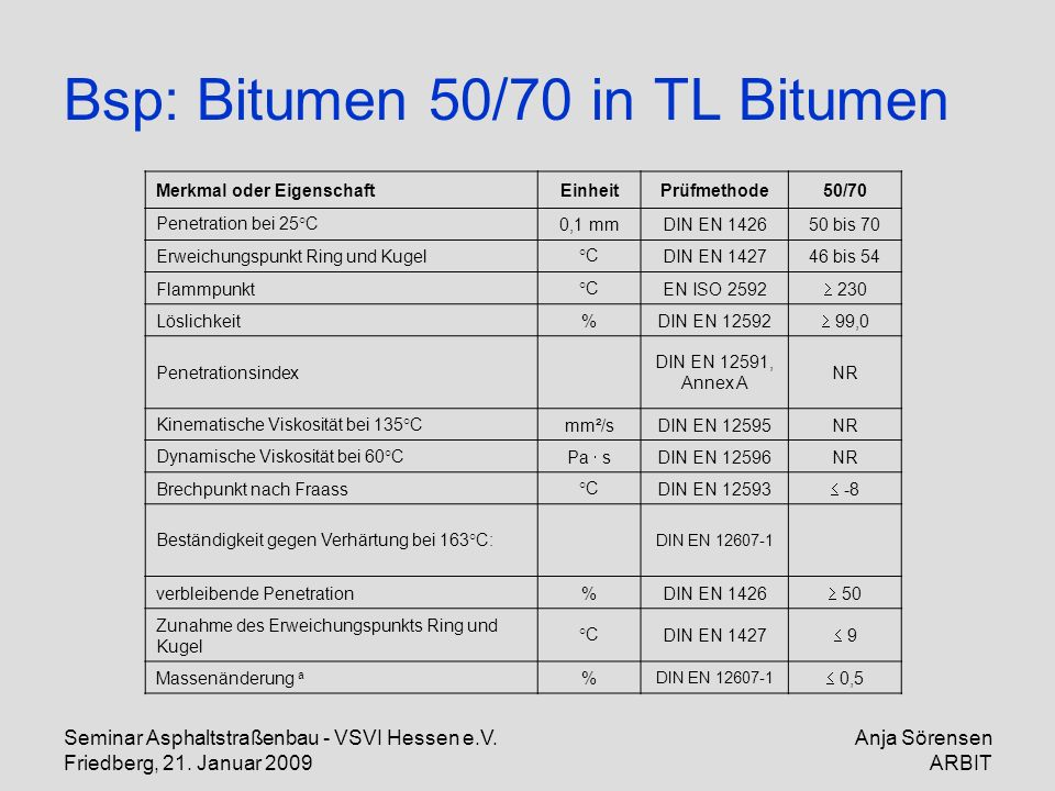 Bsp: Bitumen 50/70 in TL Bitumen