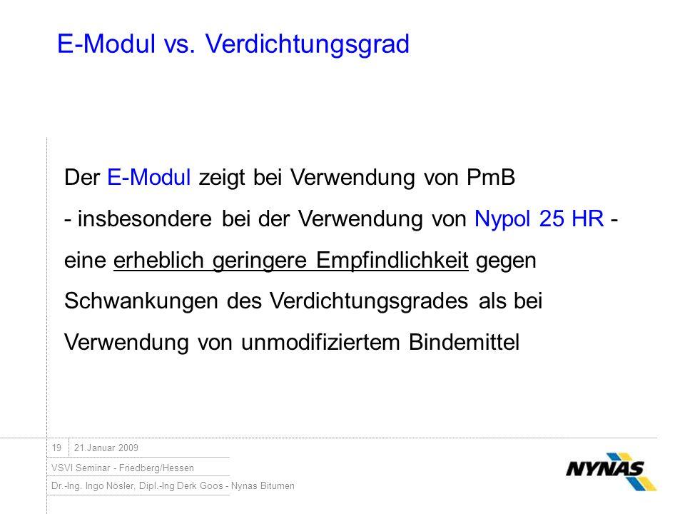 E-Modul vs. Verdichtungsgrad