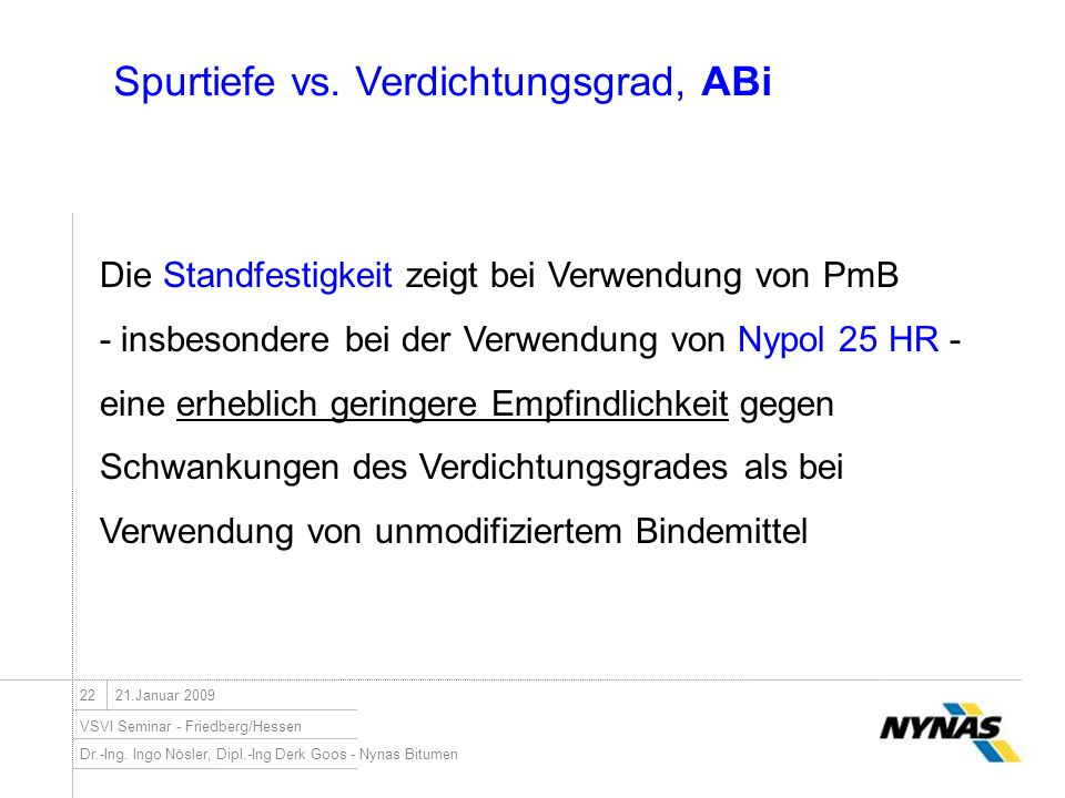 Spurtiefe vs. Verdichtungsgrad, ABi