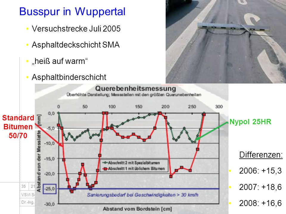 Busspur in Wuppertal Versuchstrecke Juli 2005 Asphaltdeckschicht SMA