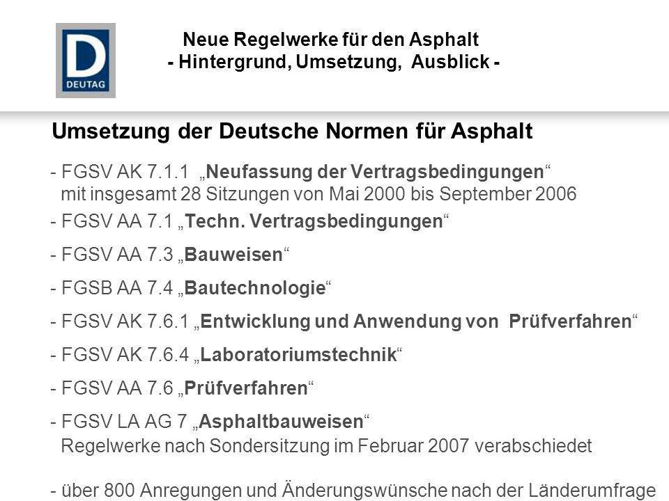 Umsetzung der Deutsche Normen für Asphalt