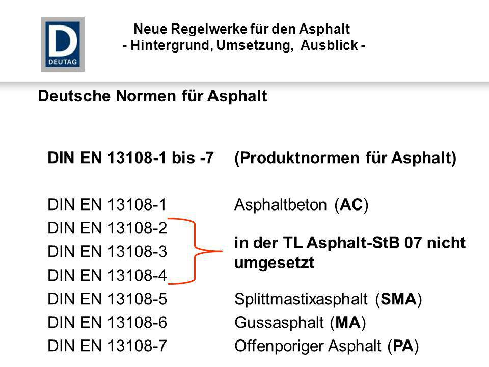 Deutsche Normen für Asphalt