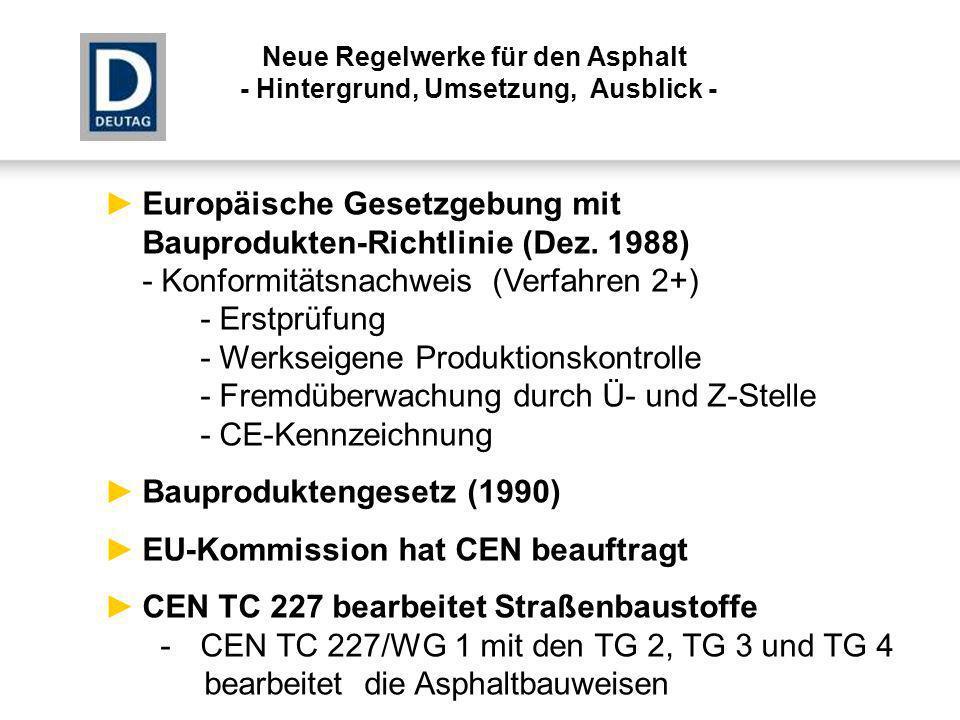 Bauproduktengesetz (1990) EU-Kommission hat CEN beauftragt