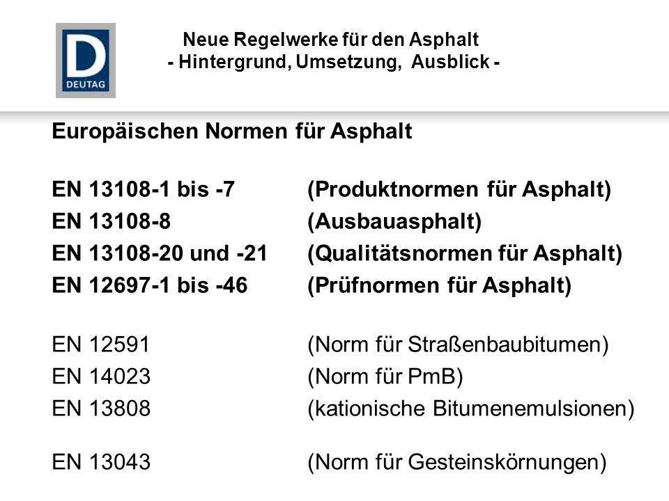 Europäischen Normen für Asphalt