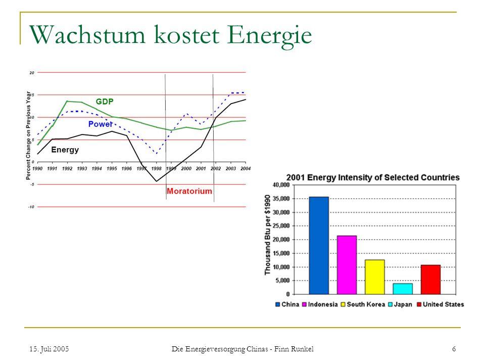 Wachstum kostet Energie