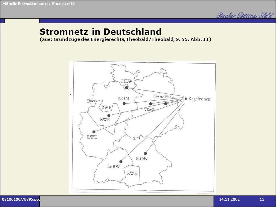 Stromnetz in Deutschland (aus: Grundzüge des Energierechts, Theobald/Theobald, S. 55, Abb. 11)