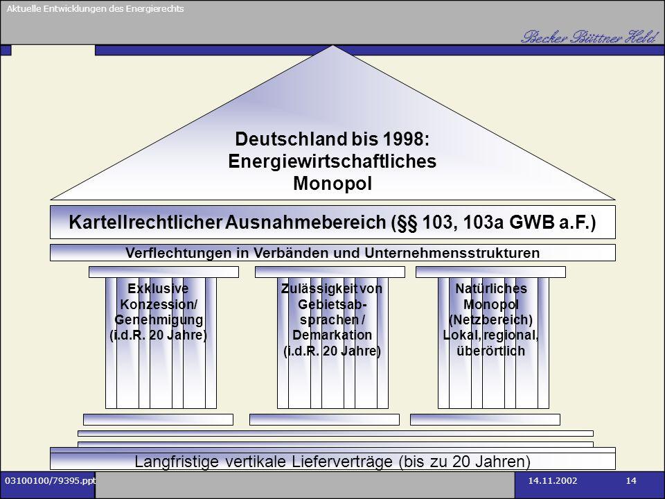 Deutschland bis 1998: Energiewirtschaftliches Monopol