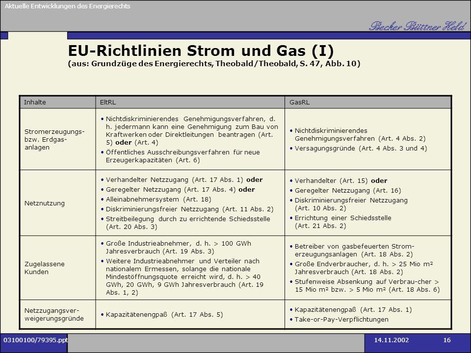 EU-Richtlinien Strom und Gas (I) (aus: Grundzüge des Energierechts, Theobald/Theobald, S. 47, Abb. 10)