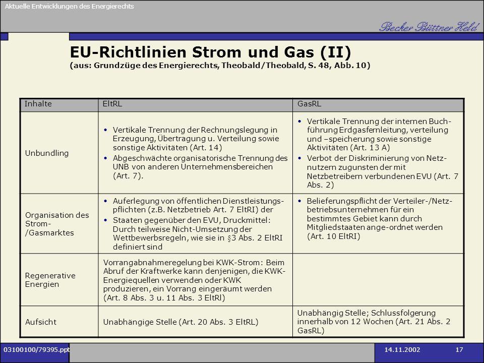 EU-Richtlinien Strom und Gas (II) (aus: Grundzüge des Energierechts, Theobald/Theobald, S. 48, Abb. 10)