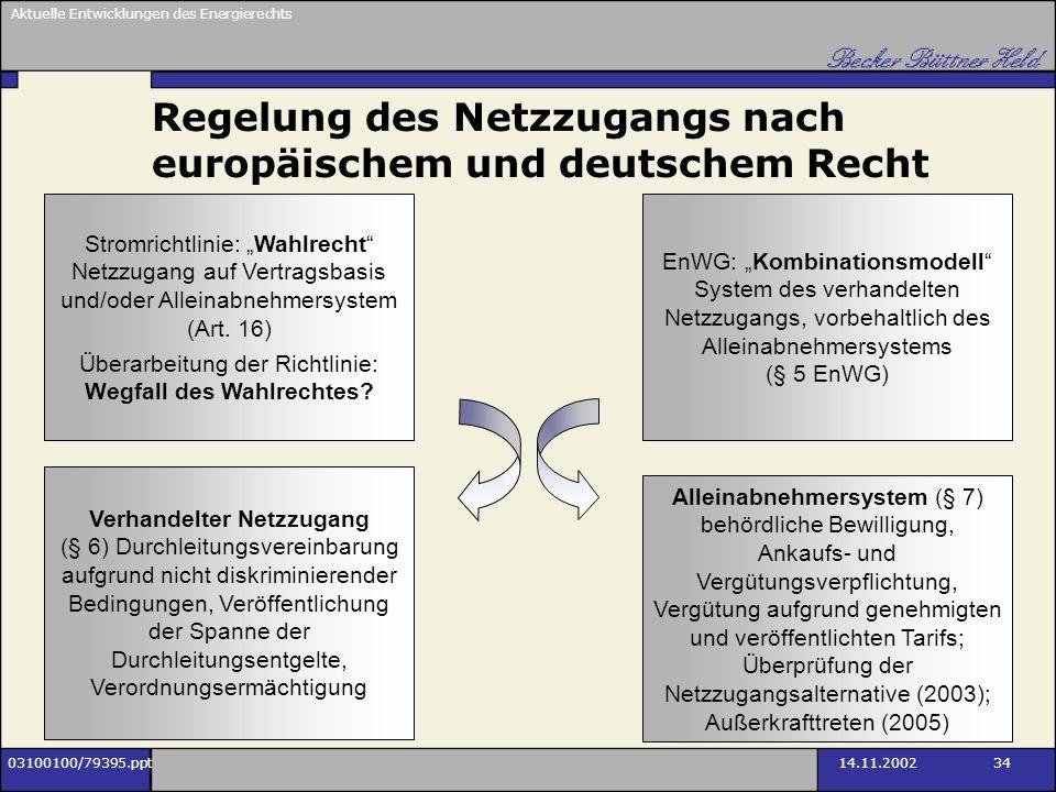Regelung des Netzzugangs nach europäischem und deutschem Recht