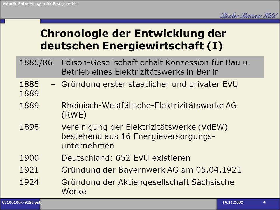 Chronologie der Entwicklung der deutschen Energiewirtschaft (I)