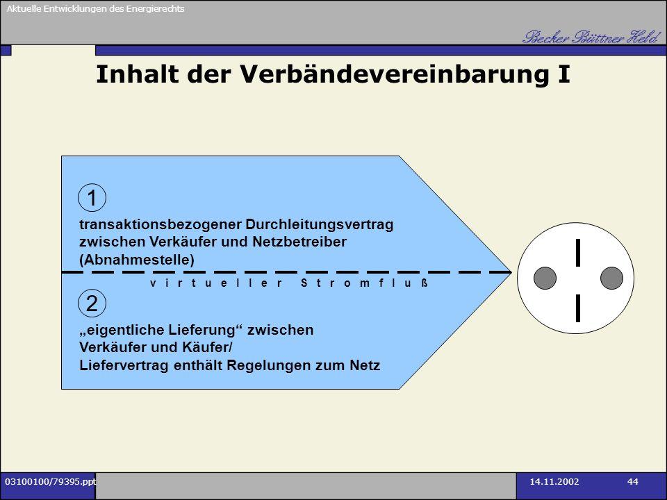 Inhalt der Verbändevereinbarung I