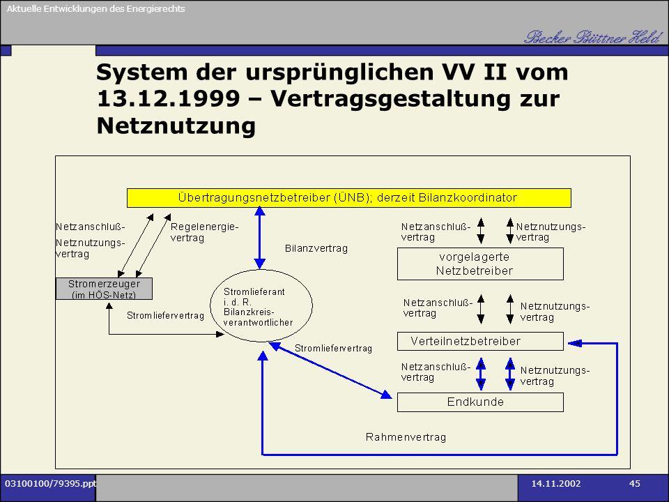 System der ursprünglichen VV II vom 13. 12