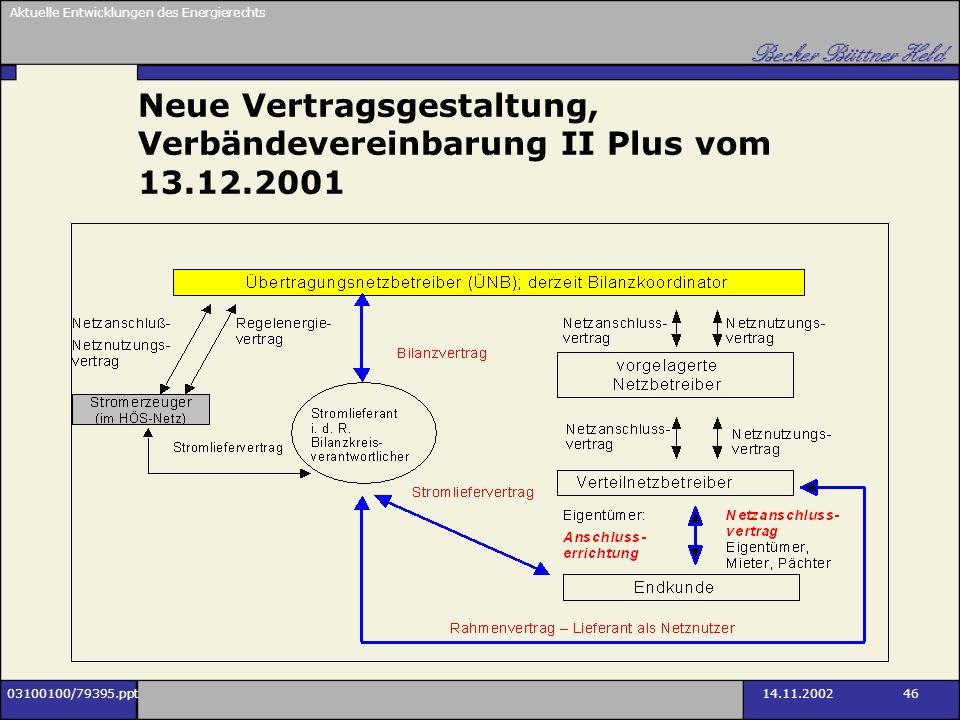 Neue Vertragsgestaltung, Verbändevereinbarung II Plus vom 13.12.2001