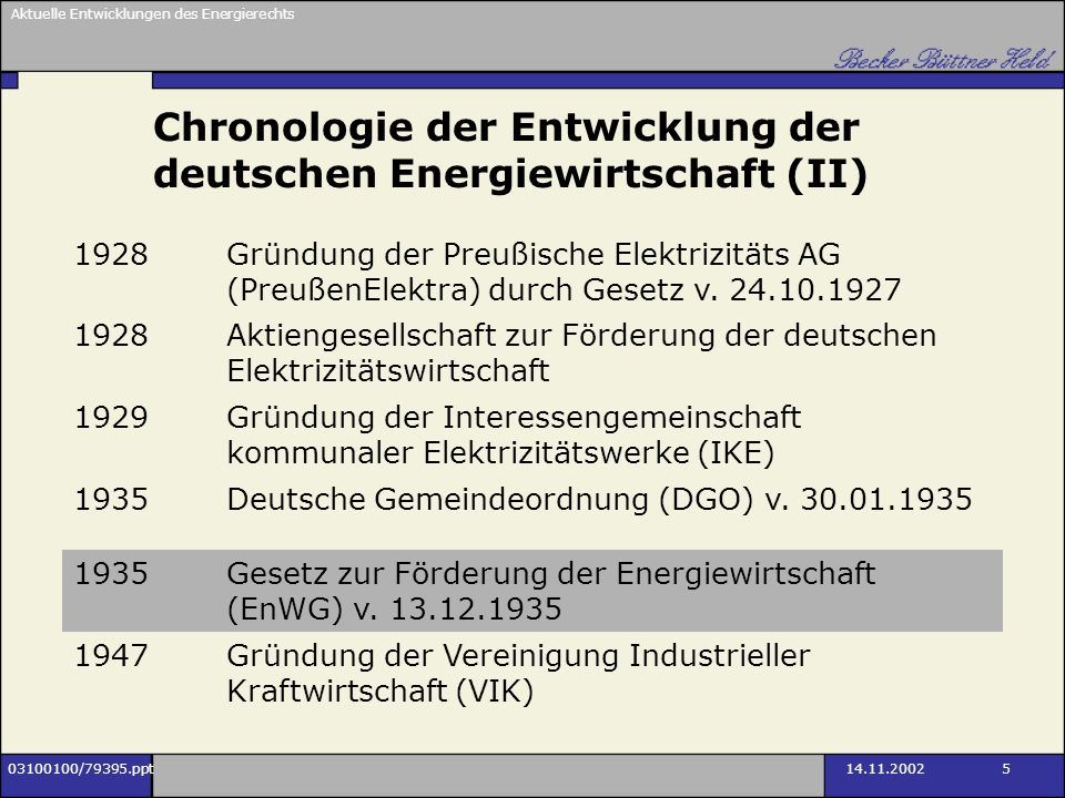 Chronologie der Entwicklung der deutschen Energiewirtschaft (II)