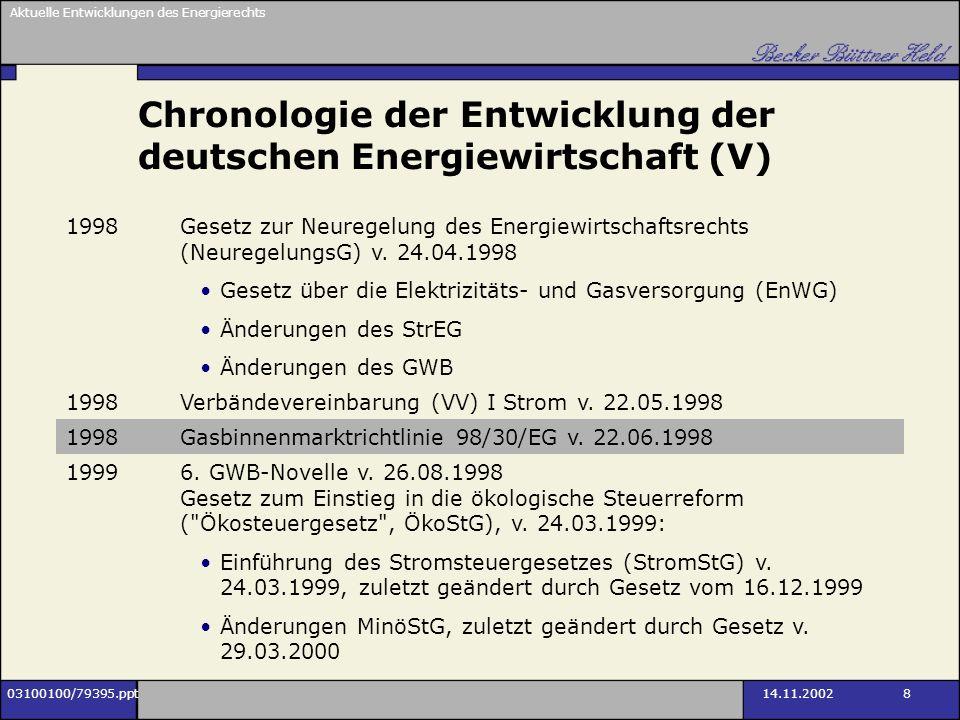 Chronologie der Entwicklung der deutschen Energiewirtschaft (V)