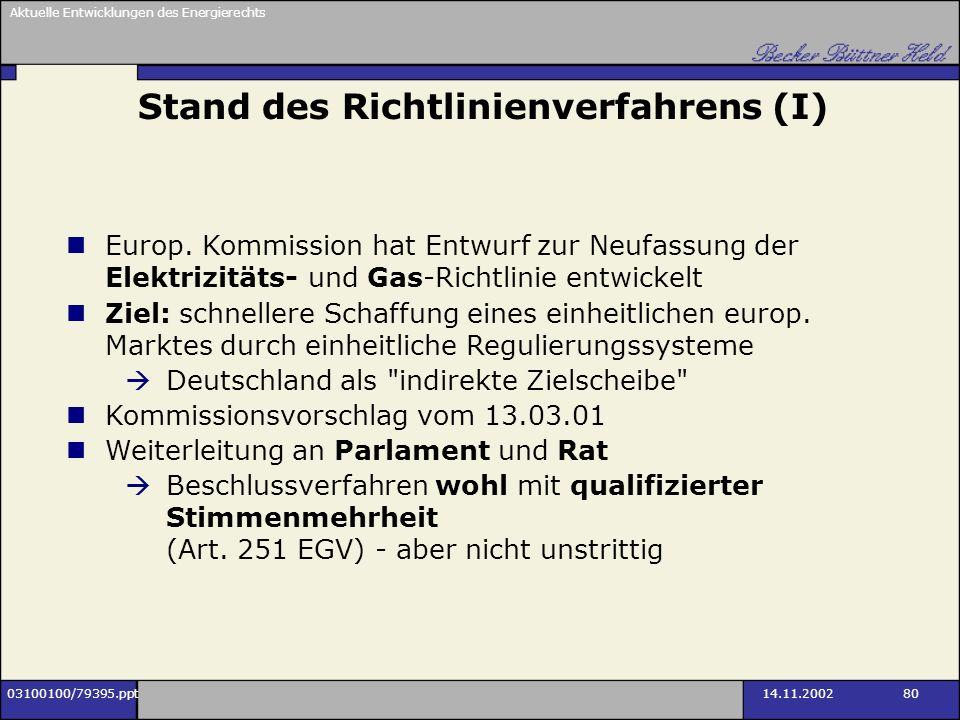 Stand des Richtlinienverfahrens (I)