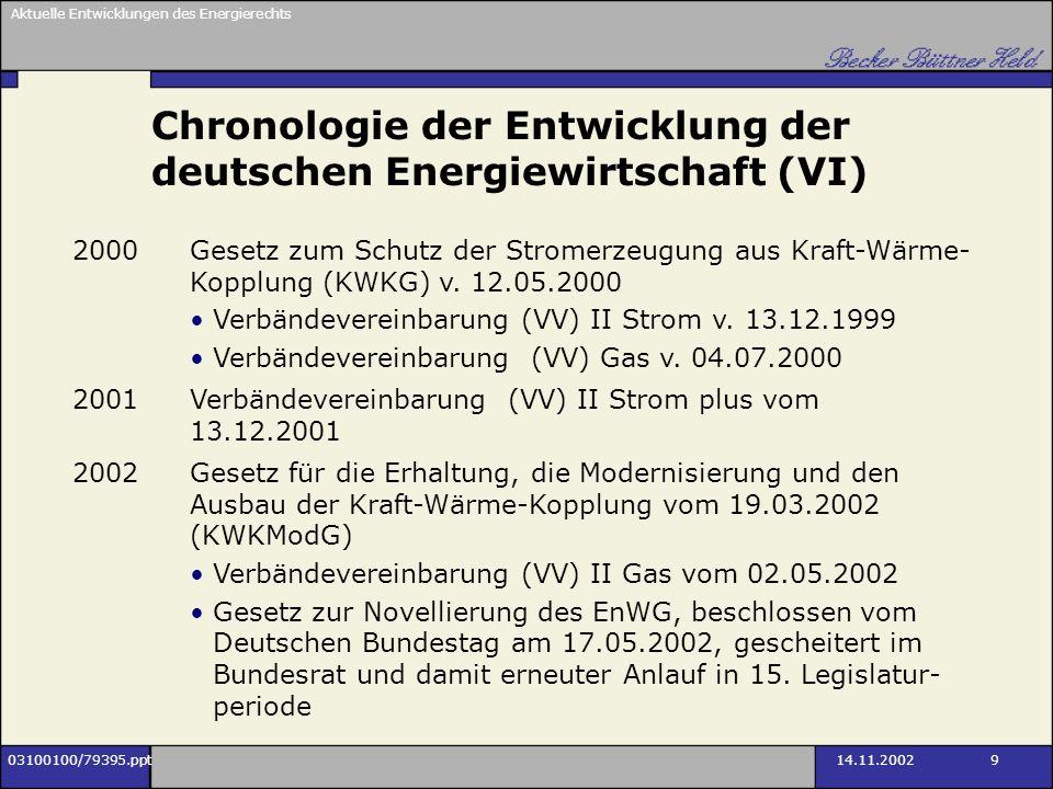 Chronologie der Entwicklung der deutschen Energiewirtschaft (VI)