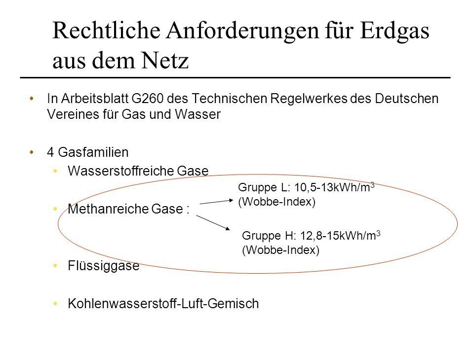 Rechtliche Anforderungen für Erdgas aus dem Netz