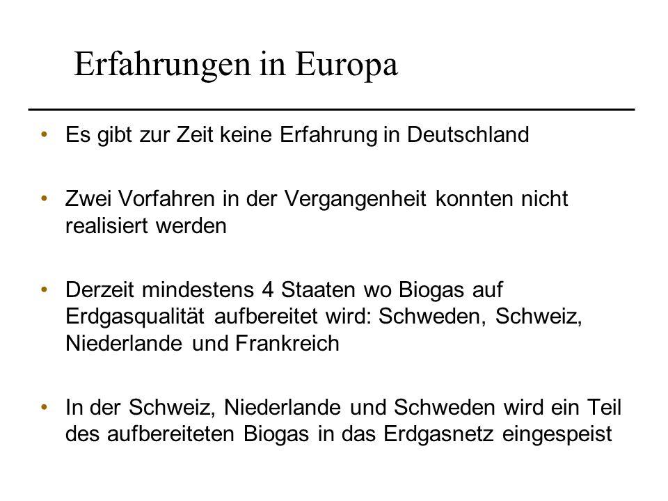 Erfahrungen in Europa Es gibt zur Zeit keine Erfahrung in Deutschland