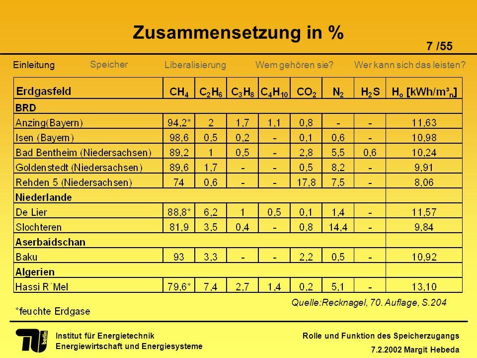 Zusammensetzung in % Einleitung Quelle:Recknagel, 70. Auflage, S.204