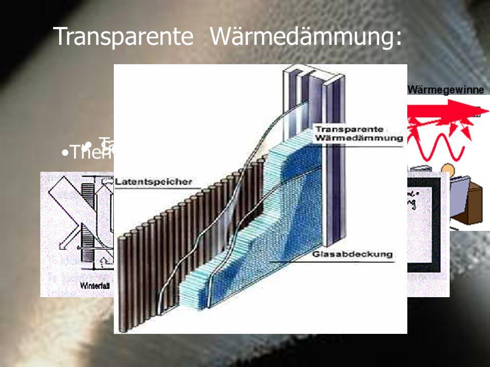 Transparente Wärmedämmung: