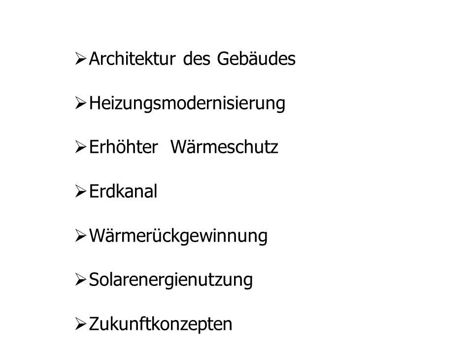 Architektur des Gebäudes