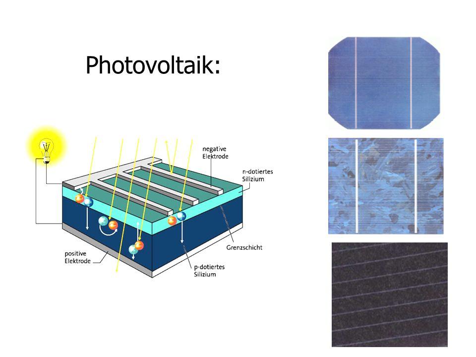 Photovoltaik: