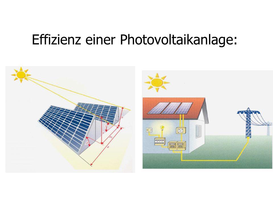 Effizienz einer Photovoltaikanlage: