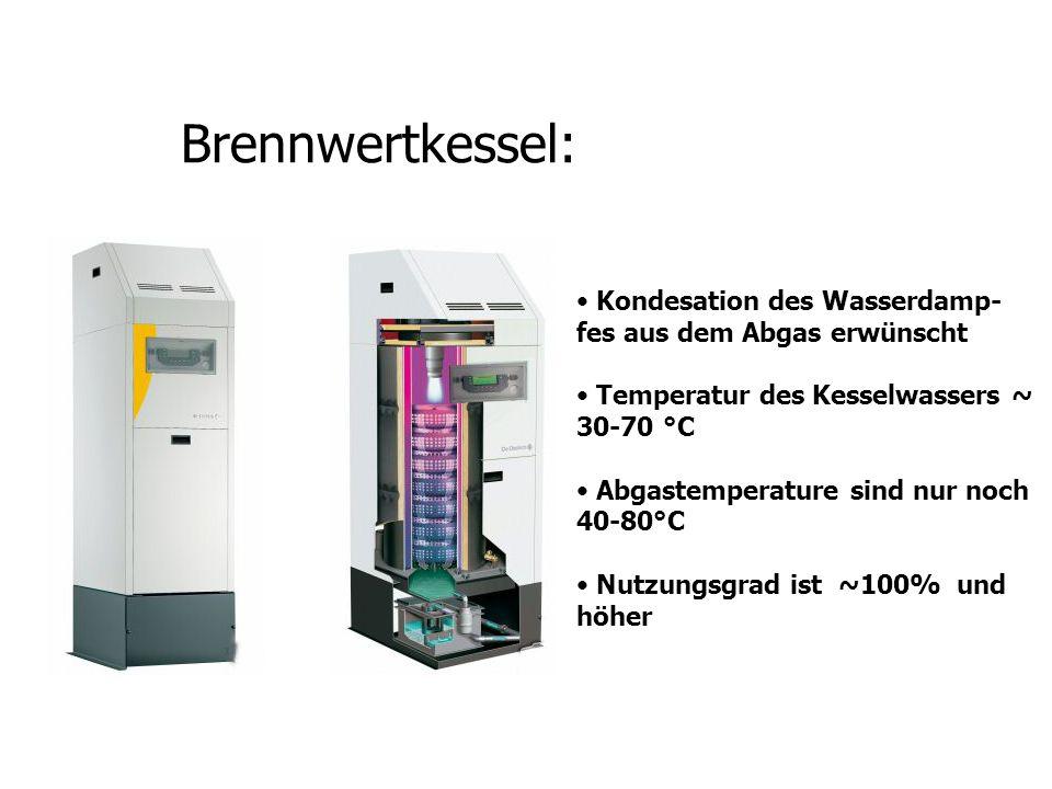 Brennwertkessel:Kondesation des Wasserdamp-fes aus dem Abgas erwünscht. Temperatur des Kesselwassers ~
