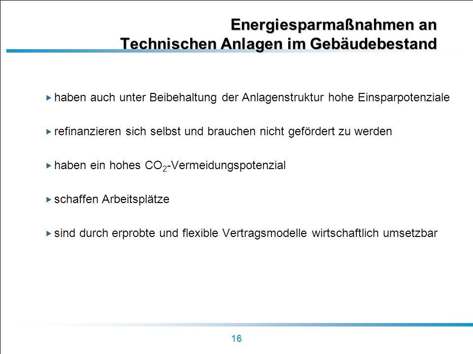 Energiesparmaßnahmen an Technischen Anlagen im Gebäudebestand