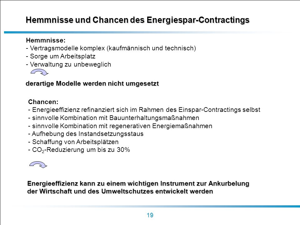 Hemmnisse und Chancen des Energiespar-Contractings