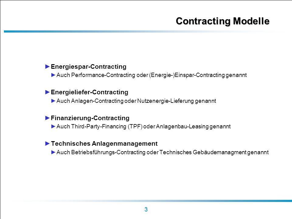 Contracting Modelle Energiespar-Contracting Energieliefer-Contracting